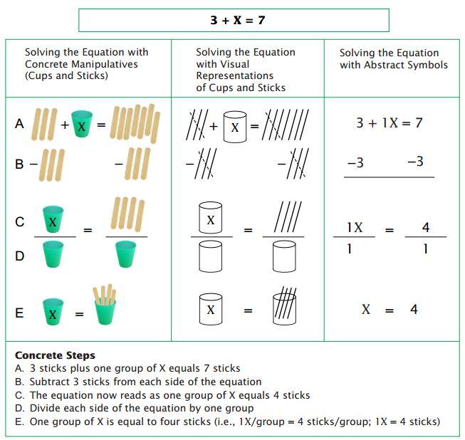 best practices in mathematics instruction